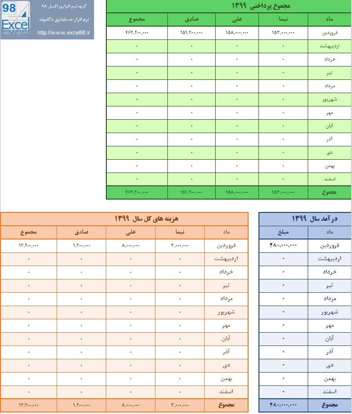 نرم افزار حسابداری دکاموند - اکسل 98